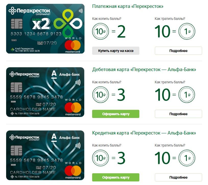 сколько идет кредитная карта альфа банка где можно взять кредитную карту с плохой кредитной историей без отказа